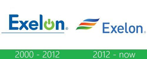 storia Exelon Logo