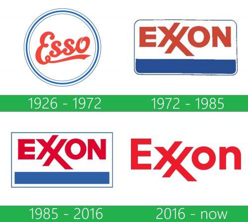 storia Exxon Logo