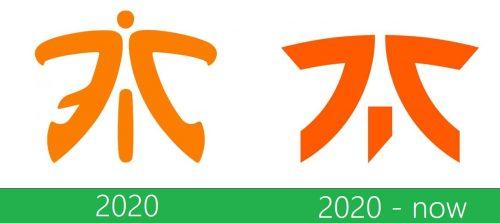 storia Fnatic logo