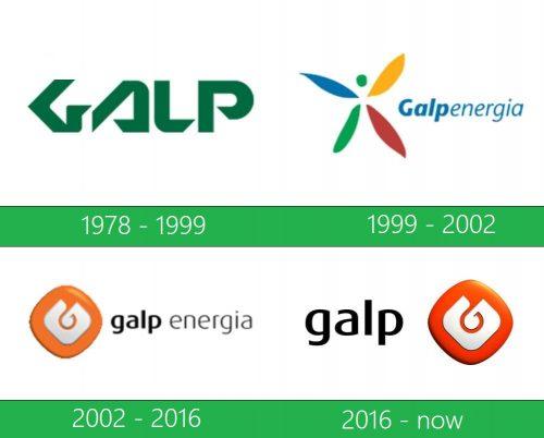 storia Galp Logo