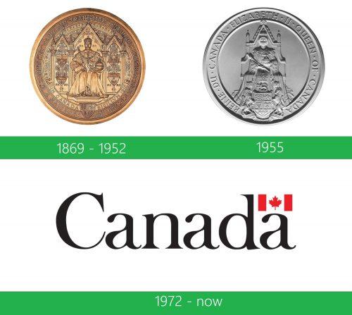storia Government of Canada logo