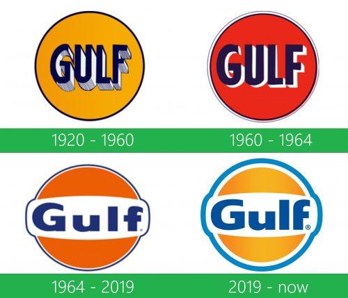 storia Gulf Oil Logo