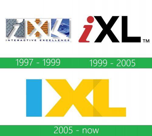 storia IXL Logo