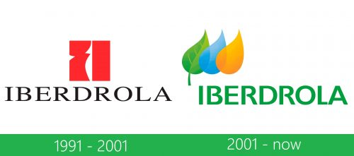 storia Iberdrola logo