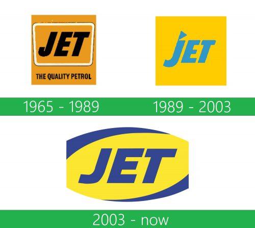 storia Jet logo