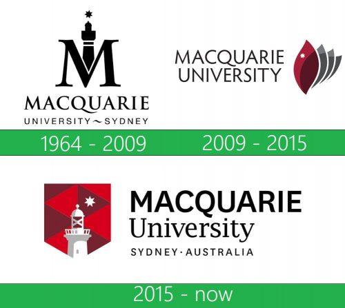 storia Macquarie University logo