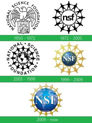 storia National Science Foundation logo