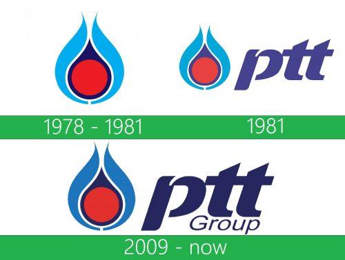 storia PTT Logo