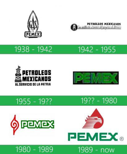 storia Pemex Logo