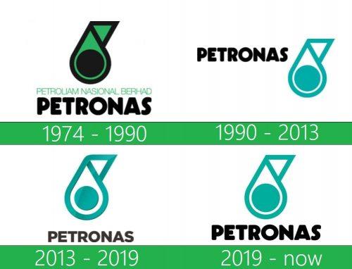storia Petronas Logo