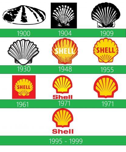 storia Shell logo