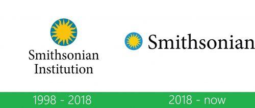 storia Smithsonian Logo