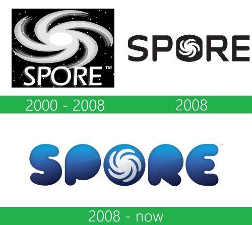 storia Spore Logo