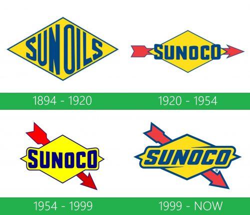 storia Sunoco Logo