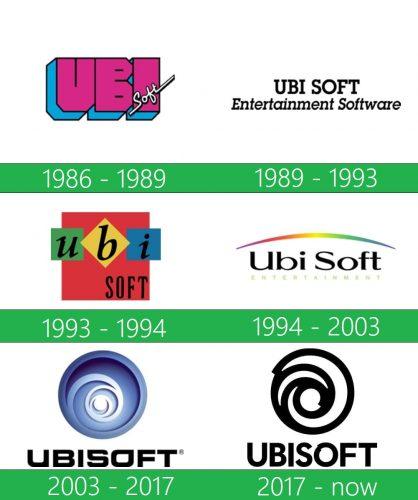 storia Ubisoft Logo
