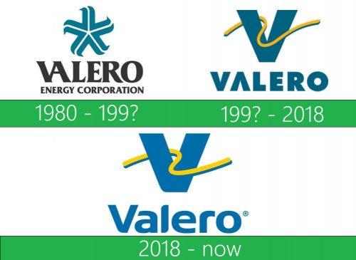 storia Valero Logo