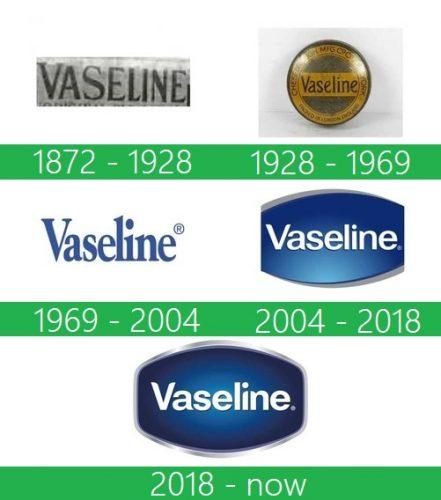 storia Vaseline Logo
