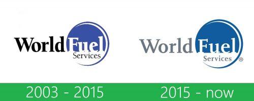 storia World Fuel Services Logo
