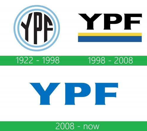 storia YPF logo