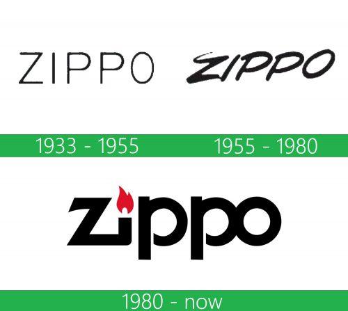storia Zippo Logo